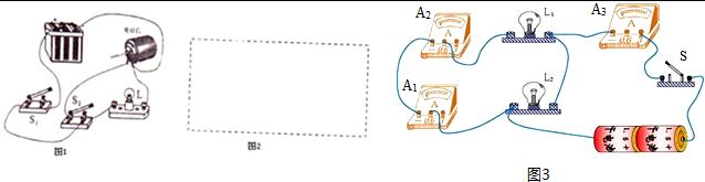 (2)小明用三个电流表和两个小灯泡做实验,检验并联电路干路电流是否等